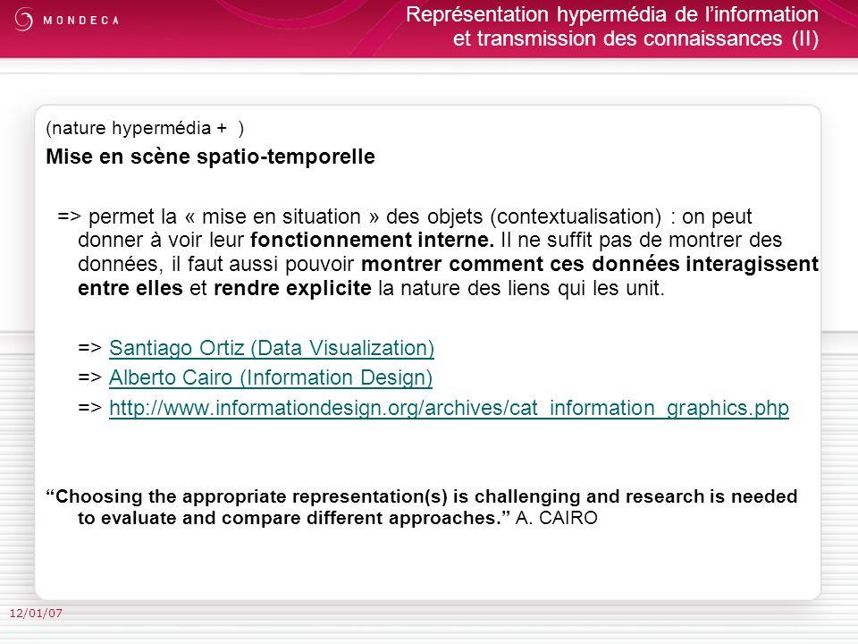 12/01/07 Interfaces des applications sémantiques : les atouts Le web sémantique : quel intérêt .