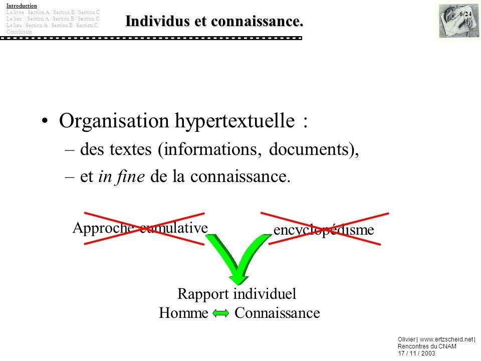Olivier | www.ertzscheid.net | Rencontres du CNAM 17 / 11 / 2003 Individus et connaissance. Organisation hypertextuelle : –des textes (informations, d