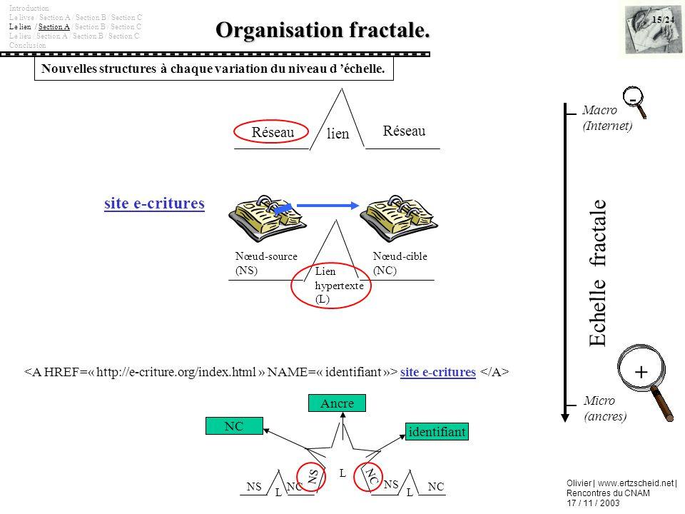 Olivier | www.ertzscheid.net | Rencontres du CNAM 17 / 11 / 2003 Organisation fractale. 15/24 Réseau lien Nœud-source (NS) Nœud-cible (NC) Lien hypert