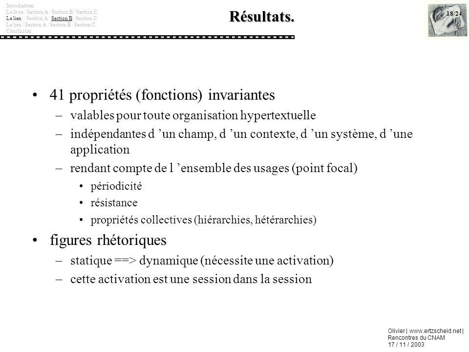 Olivier | www.ertzscheid.net | Rencontres du CNAM 17 / 11 / 2003Résultats. 41 propriétés (fonctions) invariantes –valables pour toute organisation hyp