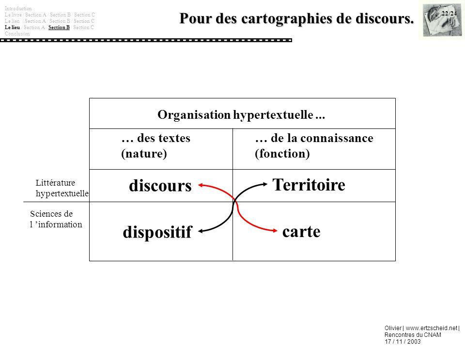 Olivier | www.ertzscheid.net | Rencontres du CNAM 17 / 11 / 2003 Pour des cartographies de discours. 22/24 Introduction Le livre / Section A / Section