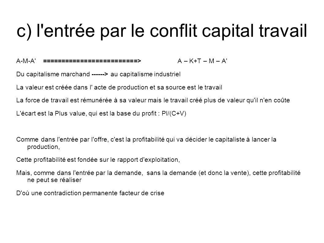 c) l'entrée par le conflit capital travail A-M-A' =========================> A – K+T – M – A' Du capitalisme marchand ------> au capitalisme industrie