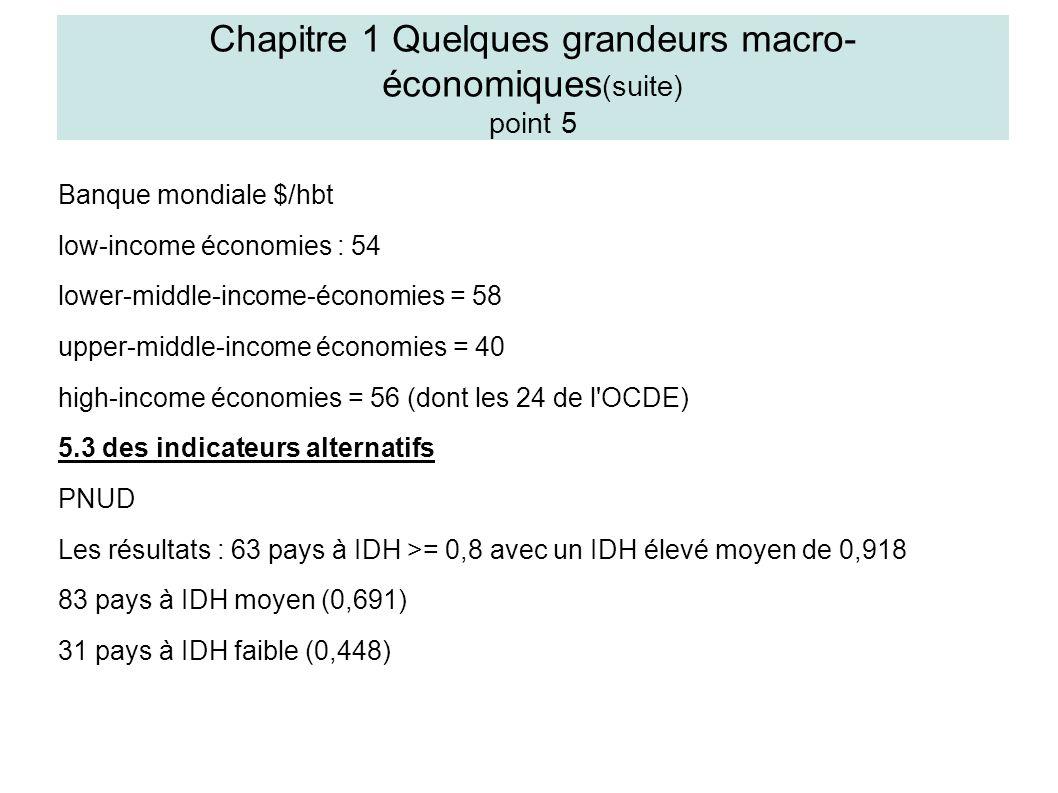 Banque mondiale $/hbt low-income économies : 54 lower-middle-income-économies = 58 upper-middle-income économies = 40 high-income économies = 56 (dont les 24 de l OCDE) 5.3 des indicateurs alternatifs PNUD Les résultats : 63 pays à IDH >= 0,8 avec un IDH élevé moyen de 0,918 83 pays à IDH moyen (0,691) 31 pays à IDH faible (0,448) Chapitre 1 Quelques grandeurs macro- économiques (suite) point 5
