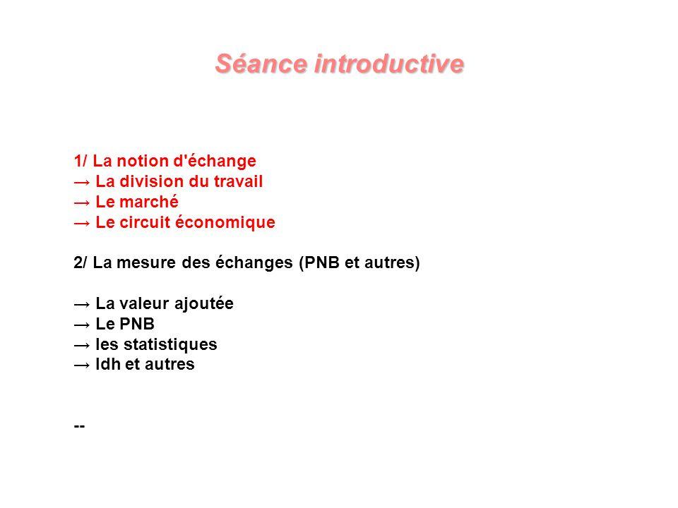 Séance introductive 1/ La notion d'échange La division du travail Le marché Le circuit économique 2/ La mesure des échanges (PNB et autres) La valeur