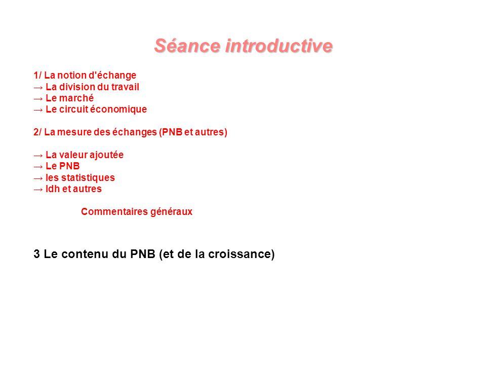 1/ La notion d'échange La division du travail Le marché Le circuit économique 2/ La mesure des échanges (PNB et autres) La valeur ajoutée Le PNB les s