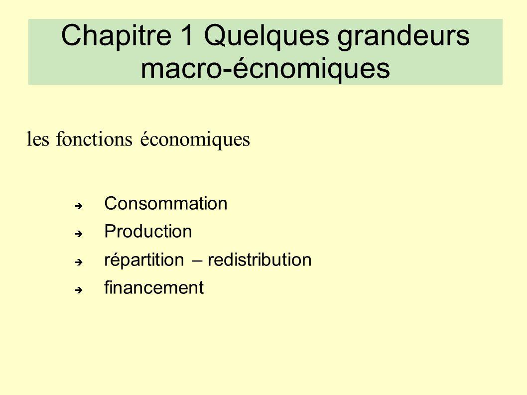 les fonctions économiques Consommation Production répartition – redistribution financement Chapitre 1 Quelques grandeurs macro-écnomiques