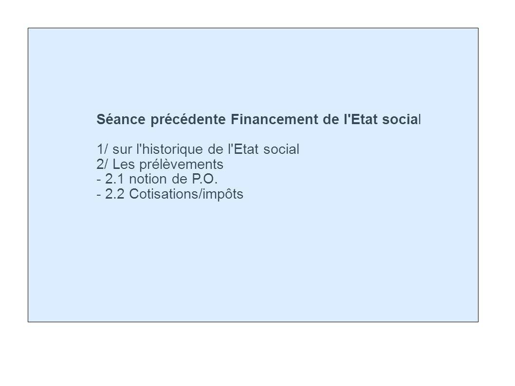 Séance précédente Financement de l'Etat social 1/ sur l'historique de l'Etat social 2/ Les prélèvements - 2.1 notion de P.O. - 2.2 Cotisations/impôts