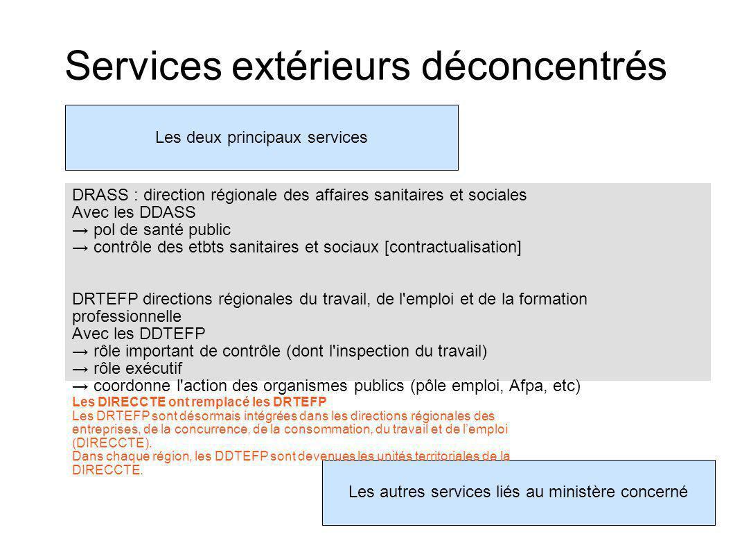 Services extérieurs déconcentrés DRASS : direction régionale des affaires sanitaires et sociales Avec les DDASS pol de santé public contrôle des etbts