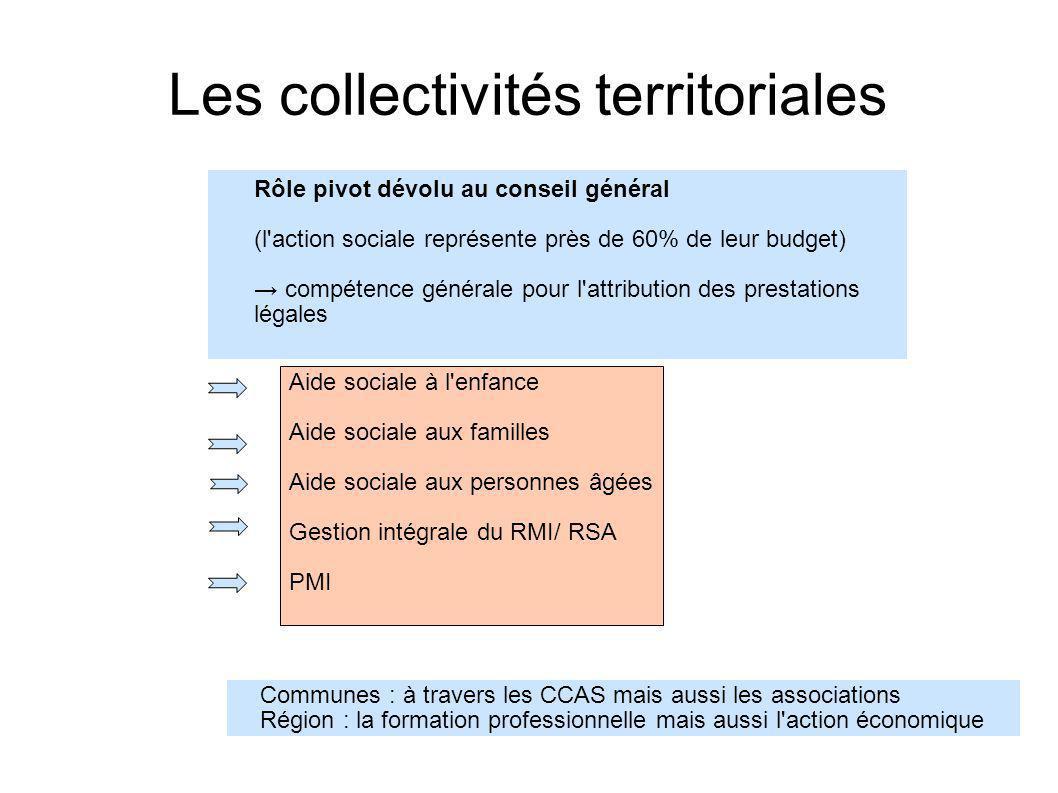 Les collectivités territoriales Rôle pivot dévolu au conseil général (l'action sociale représente près de 60% de leur budget) compétence générale pour
