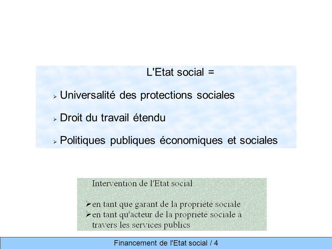 Financement de l'Etat social / 4 L'Etat social = Universalité des protections sociales Droit du travail étendu Politiques publiques économiques et soc