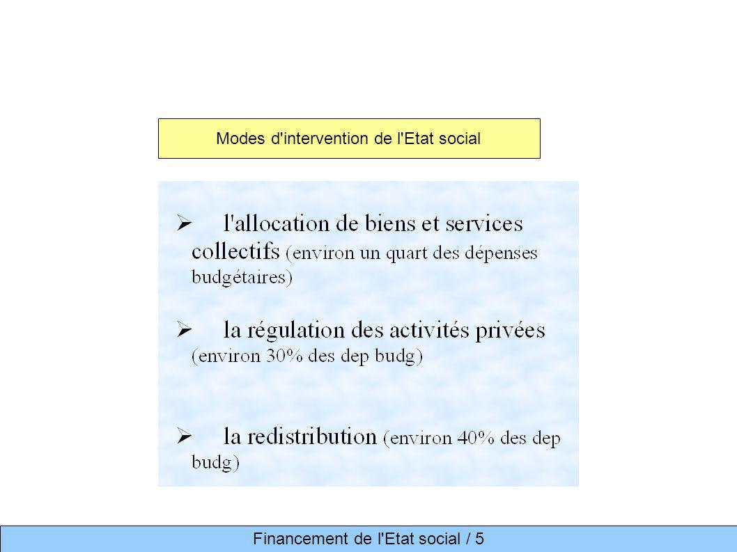 Modes d'intervention de l'Etat social Financement de l'Etat social / 5