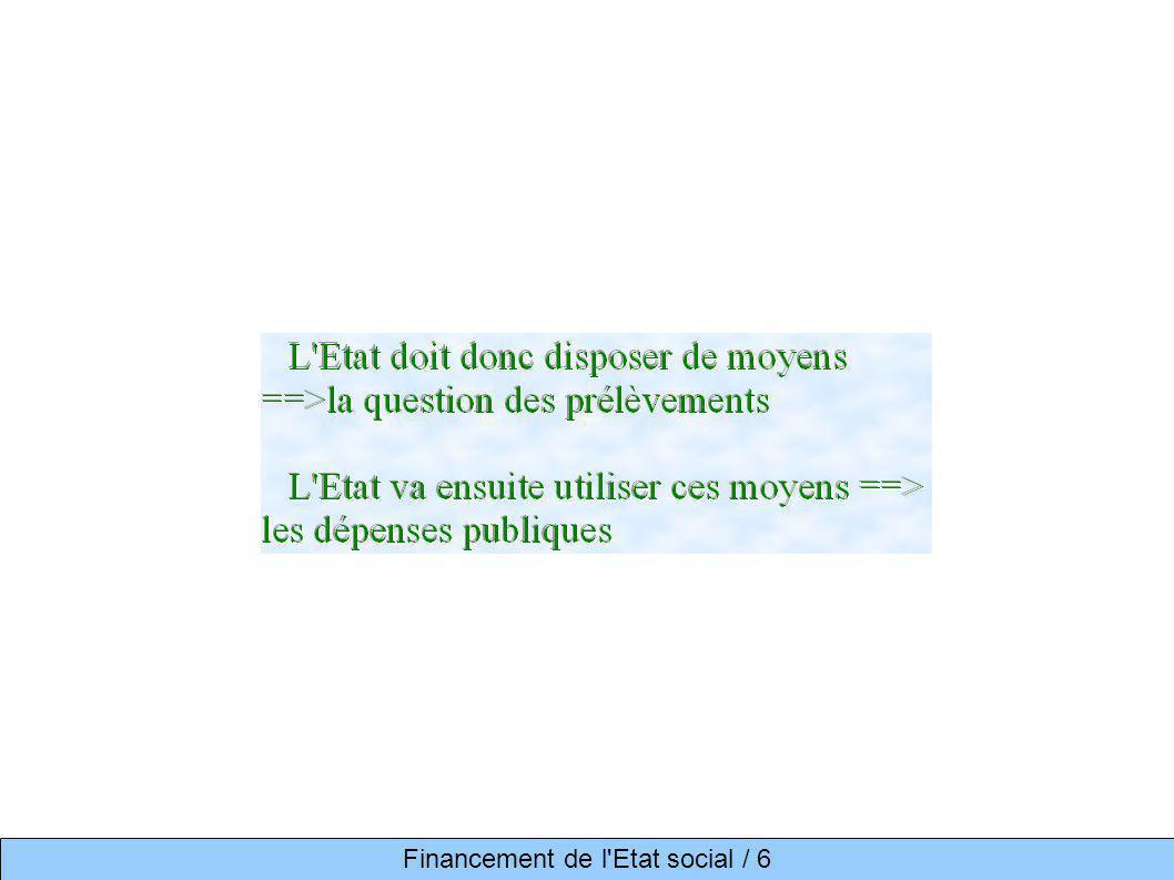 1/ Sur l historique 2/ Les prélèvements Financement de l Etat social / 7