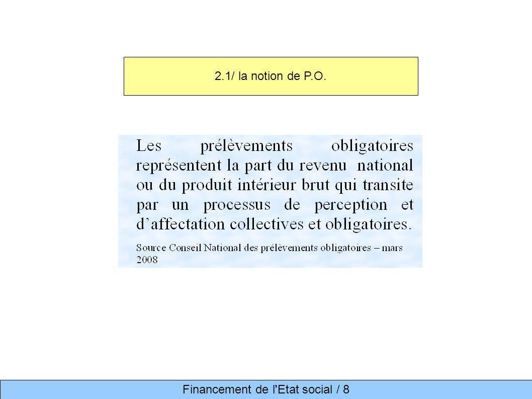 Financement de l'Etat social / 8 2.1/ la notion de P.O.