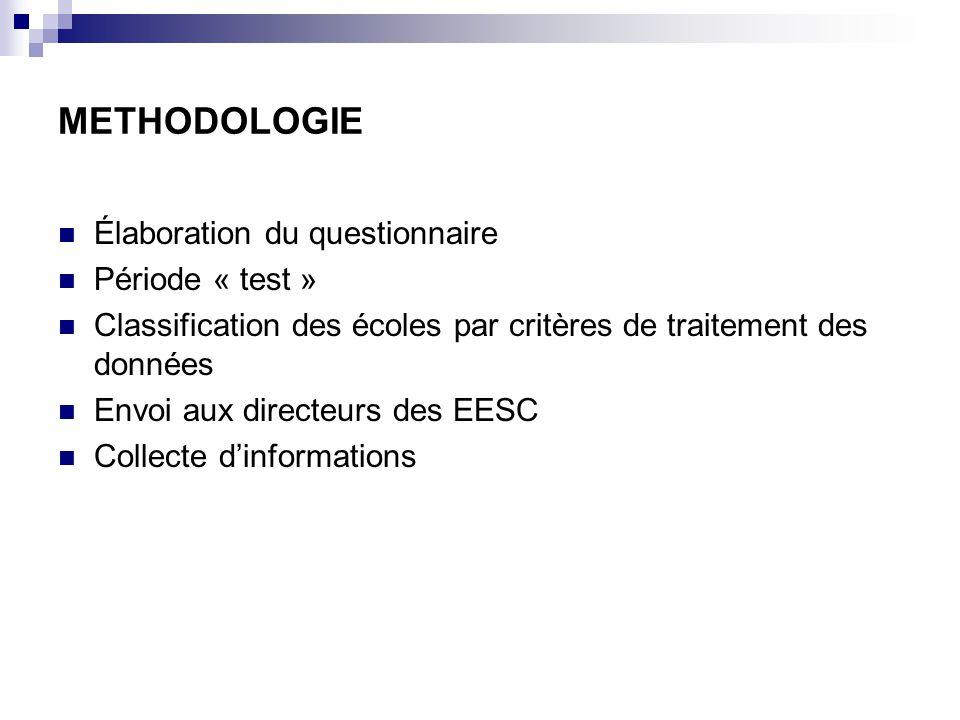 METHODOLOGIE Élaboration du questionnaire Période « test » Classification des écoles par critères de traitement des données Envoi aux directeurs des EESC Collecte dinformations