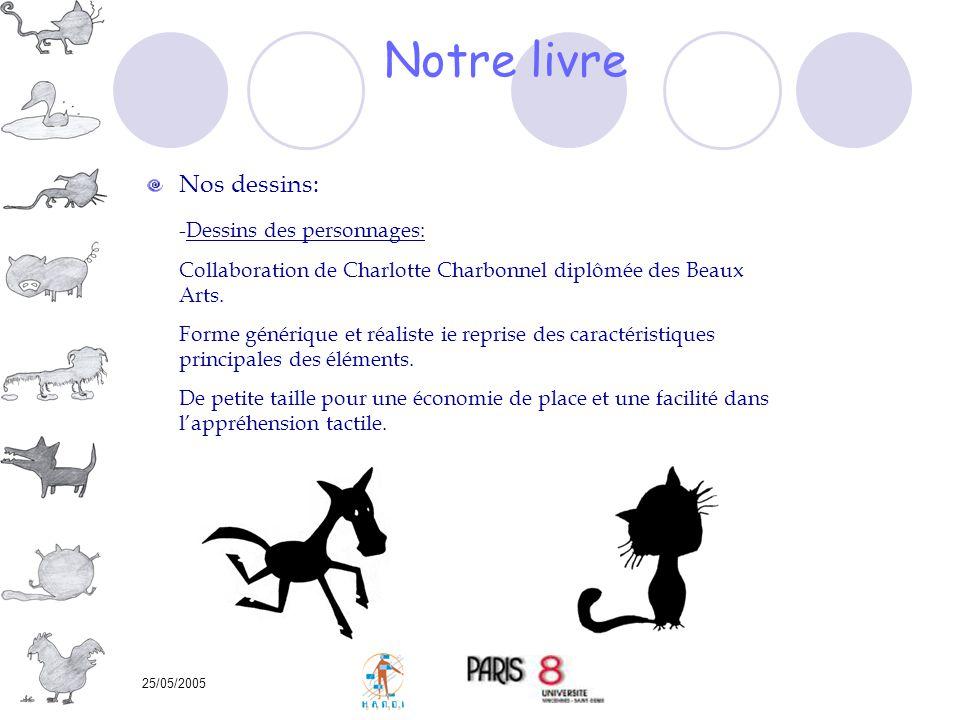 25/05/2005 Nos dessins: -Dessins des personnages: Collaboration de Charlotte Charbonnel diplômée des Beaux Arts. Forme générique et réaliste ie repris
