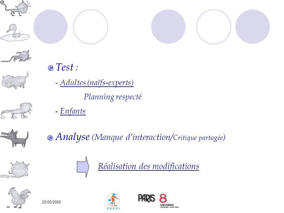Test : - Adultes (naïfs-experts) Planning respecté - Enfants Analyse (Manque dinteraction/ Critique partagée ) Réalisation des modifications