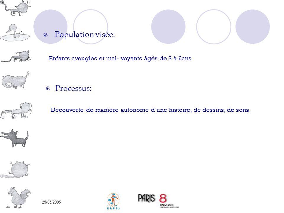 25/05/2005 Population visée: Enfants aveugles et mal- voyants âgés de 3 à 6ans Processus: Découverte de manière autonome dune histoire, de dessins, de