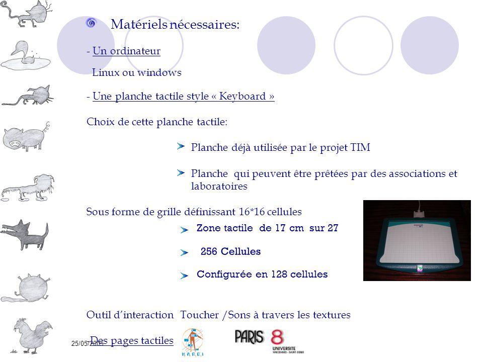 25/05/2005 Matériels nécessaires: - Un ordinateur Linux ou windows - Une planche tactile style « Keyboard » Choix de cette planche tactile: Planche dé