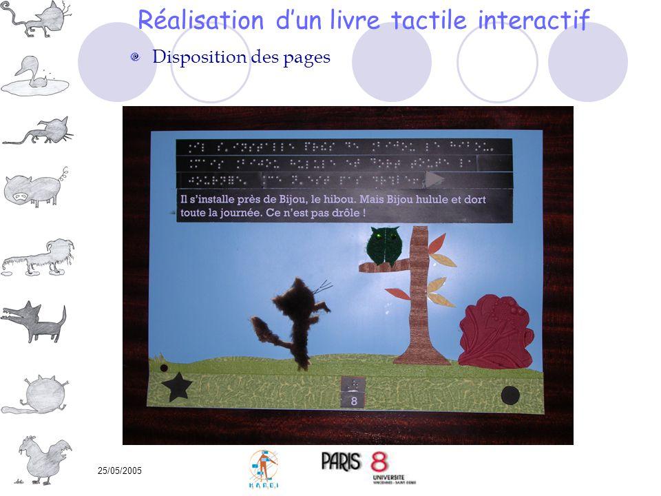 25/05/2005 Disposition des pages Réalisation dun livre tactile interactif