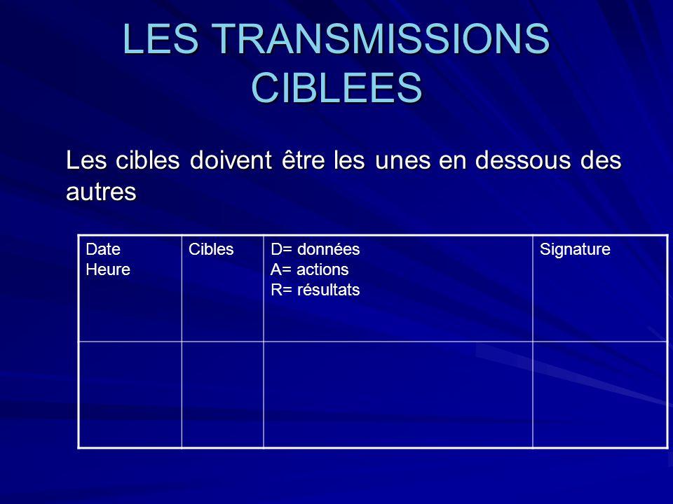 LES TRANSMISSIONS CIBLEES Les cibles doivent être les unes en dessous des autres Date Heure CiblesD= données A= actions R= résultats Signature