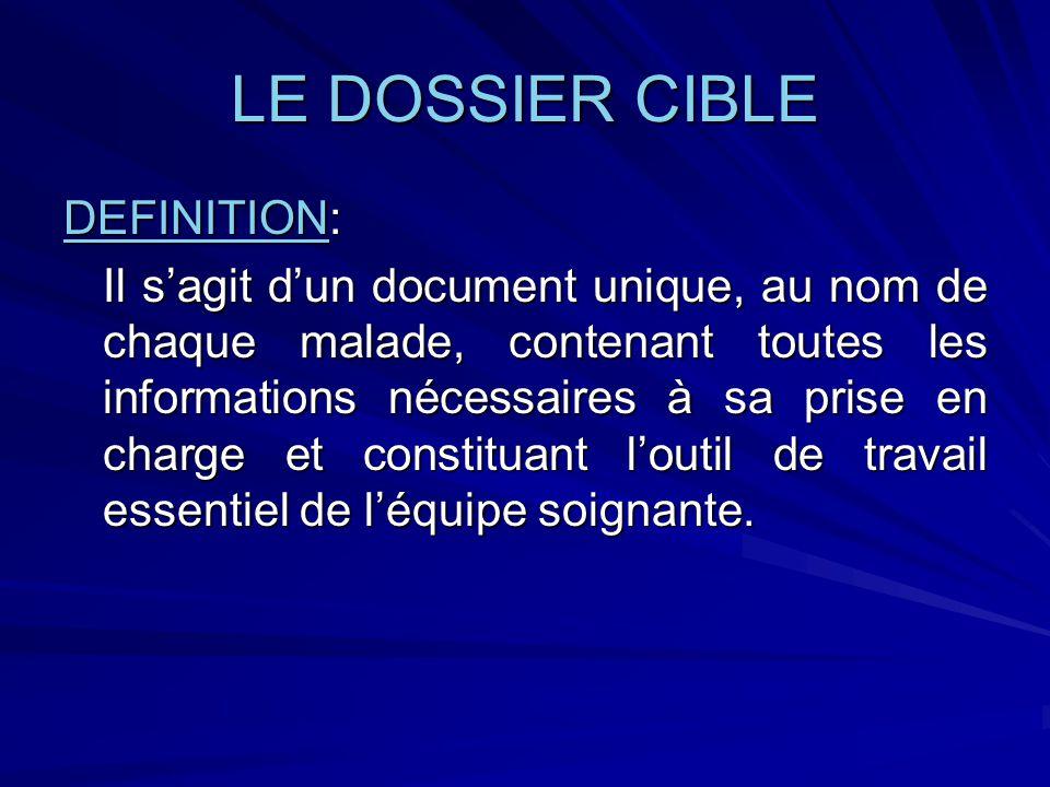 LE DOSSIER CIBLE DEFINITION: Il sagit dun document unique, au nom de chaque malade, contenant toutes les informations nécessaires à sa prise en charge