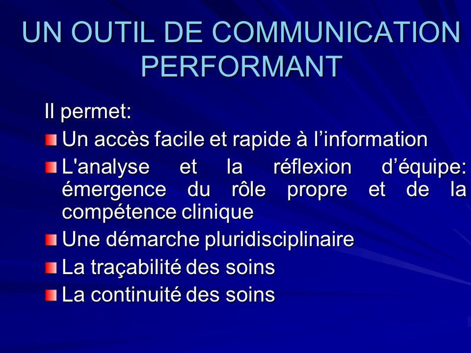 UN OUTIL DE COMMUNICATION PERFORMANT Il permet: Un accès facile et rapide à linformation L'analyse et la réflexion déquipe: émergence du rôle propre e