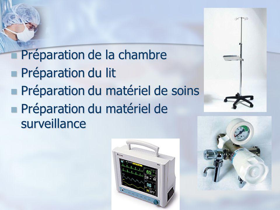 Préparation de la chambre Préparation de la chambre Préparation du lit Préparation du lit Préparation du matériel de soins Préparation du matériel de soins Préparation du matériel de surveillance Préparation du matériel de surveillance