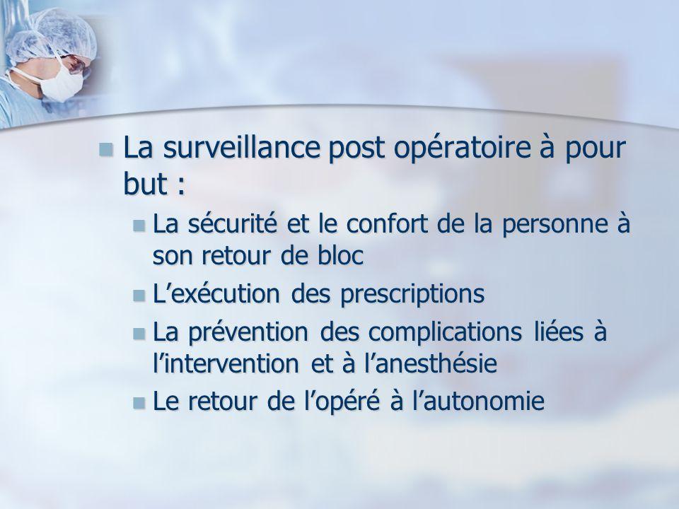 La surveillance post opératoire à pour but : La surveillance post opératoire à pour but : La sécurité et le confort de la personne à son retour de blo