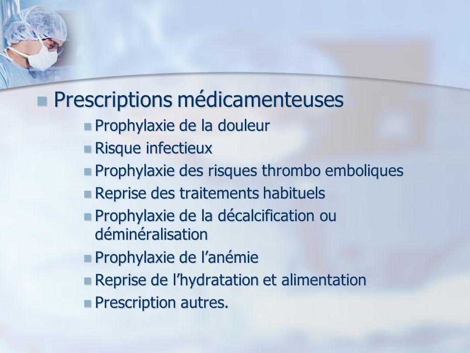 Prescriptions médicamenteuses Prescriptions médicamenteuses Prophylaxie de la douleur Prophylaxie de la douleur Risque infectieux Risque infectieux Pr