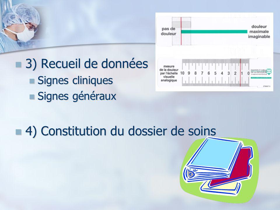 3) Recueil de données 3) Recueil de données Signes cliniques Signes cliniques Signes généraux Signes généraux 4) Constitution du dossier de soins 4) C