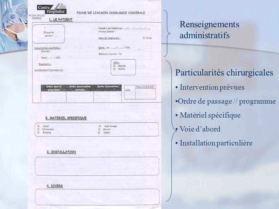 Renseignements administratifs Particularités chirurgicales Intervention prévues Ordre de passage // programme Matériel spécifique Voie dabord Installa