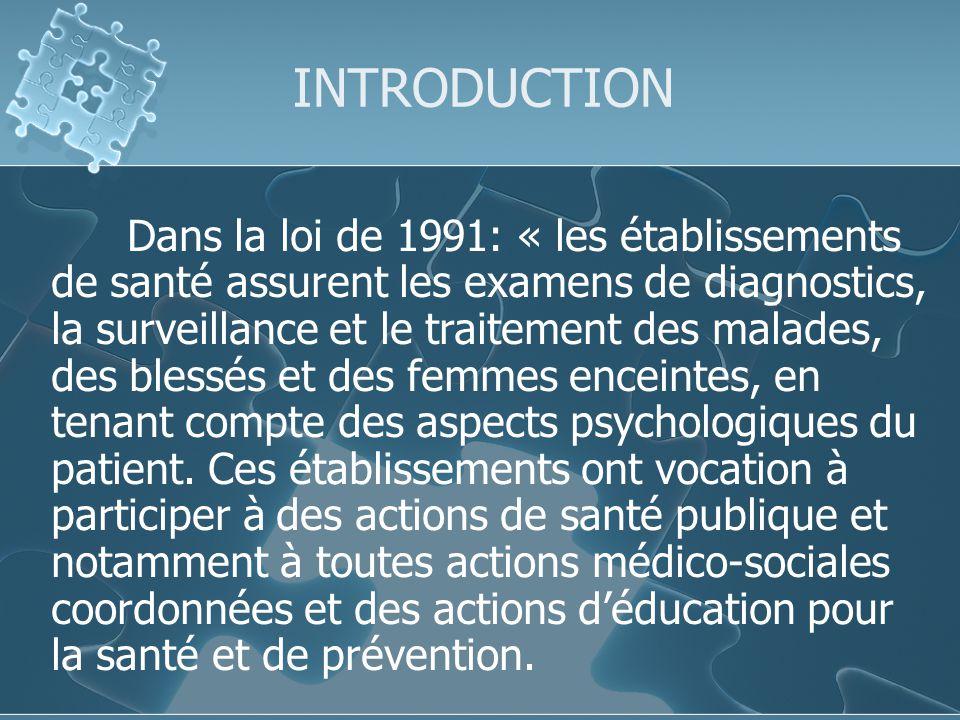 INTRODUCTION Dans la loi de 1991: « les établissements de santé assurent les examens de diagnostics, la surveillance et le traitement des malades, des blessés et des femmes enceintes, en tenant compte des aspects psychologiques du patient.
