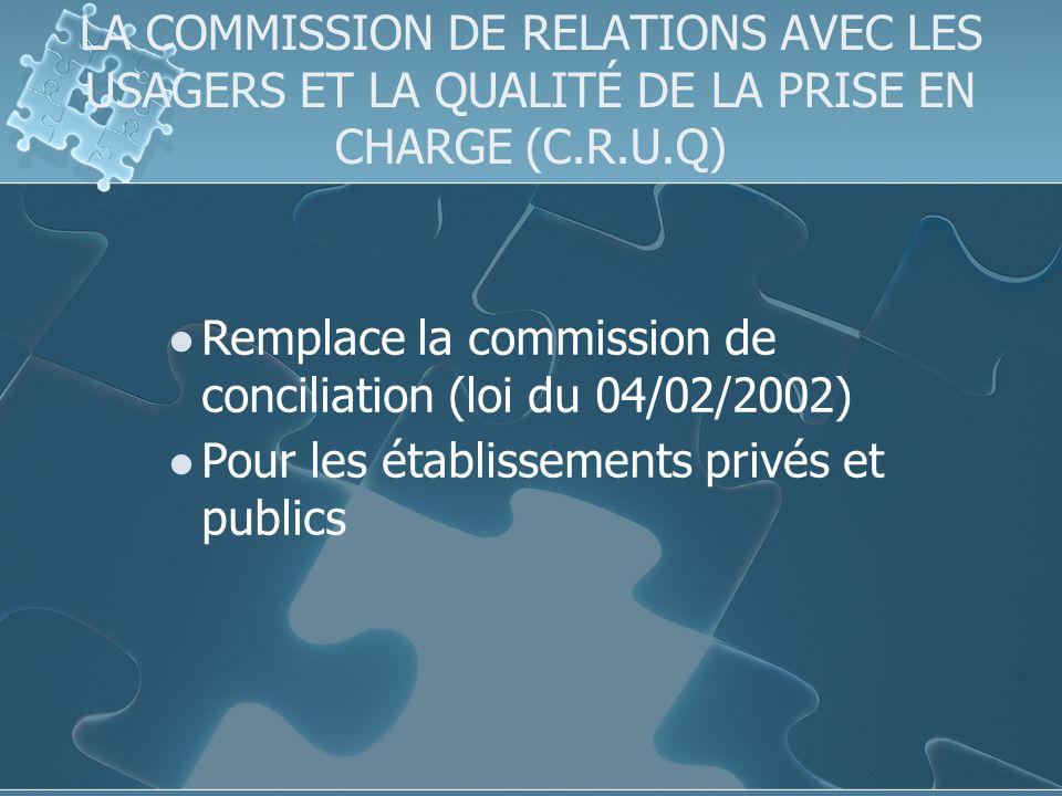 LA COMMISSION DE RELATIONS AVEC LES USAGERS ET LA QUALITÉ DE LA PRISE EN CHARGE (C.R.U.Q) Remplace la commission de conciliation (loi du 04/02/2002) Pour les établissements privés et publics