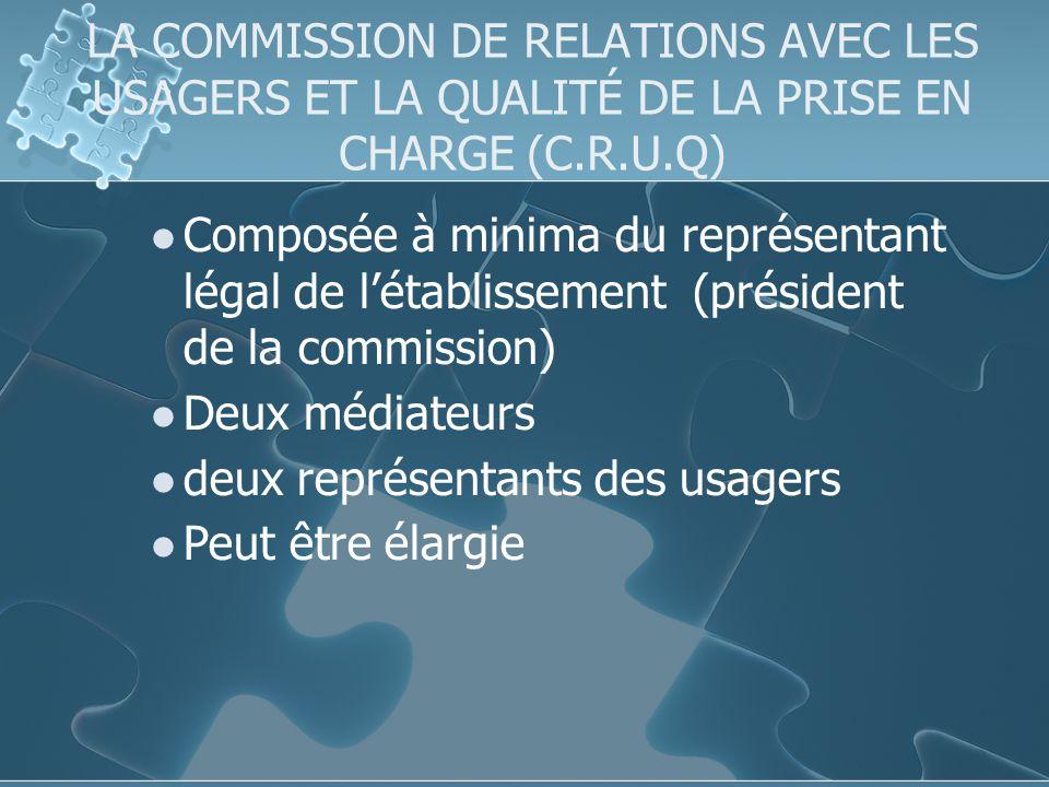 LA COMMISSION DE RELATIONS AVEC LES USAGERS ET LA QUALITÉ DE LA PRISE EN CHARGE (C.R.U.Q) Composée à minima du représentant légal de létablissement (président de la commission) Deux médiateurs deux représentants des usagers Peut être élargie