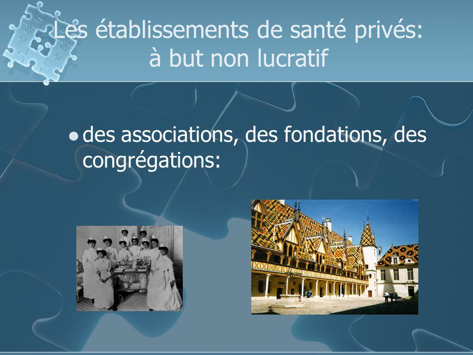 Les établissements de santé privés: à but non lucratif des associations, des fondations, des congrégations: