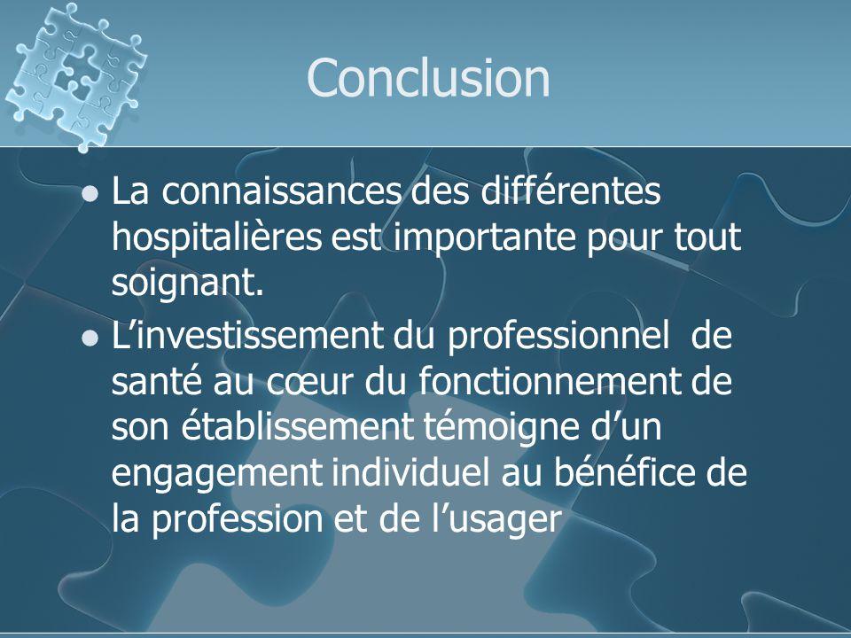 Conclusion La connaissances des différentes hospitalières est importante pour tout soignant.