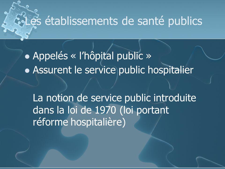 Les établissements de santé publics Appelés « lhôpital public » Assurent le service public hospitalier La notion de service public introduite dans la loi de 1970 (loi portant réforme hospitalière)