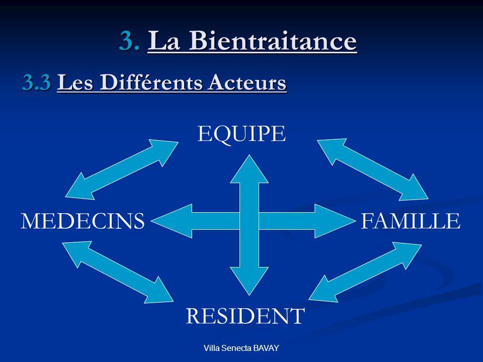 Villa Senecta BAVAY 3.3 Les Différents Acteurs RESIDENT EQUIPE FAMILLE MEDECINS 3. La Bientraitance