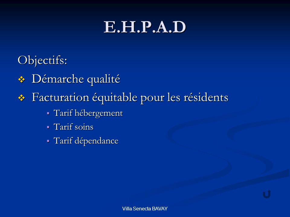 Villa Senecta BAVAY E.H.P.A.D Objectifs: Démarche qualité Démarche qualité Facturation équitable pour les résidents Facturation équitable pour les rés