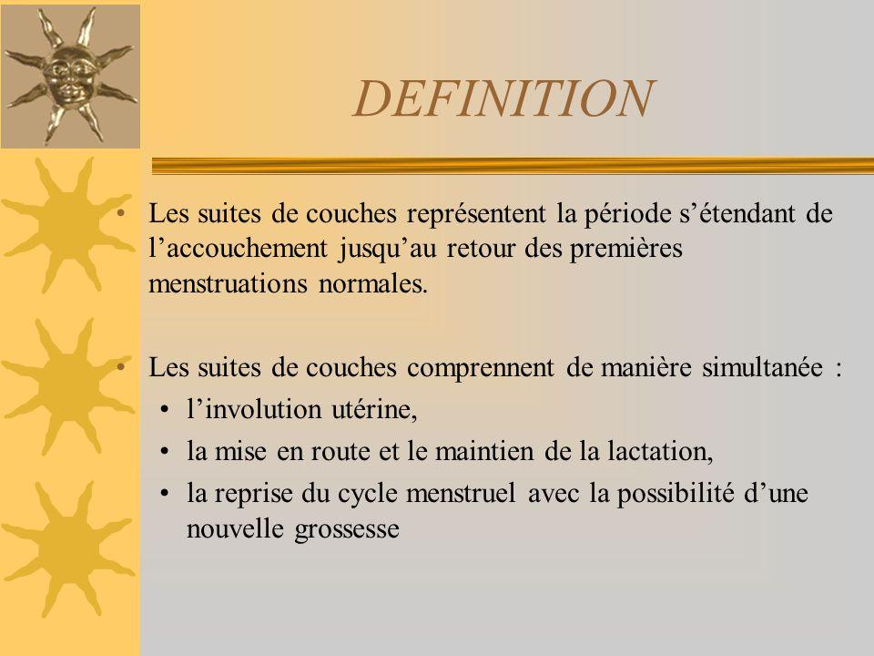 DEFINITION Les suites de couches représentent la période sétendant de laccouchement jusquau retour des premières menstruations normales. Les suites de