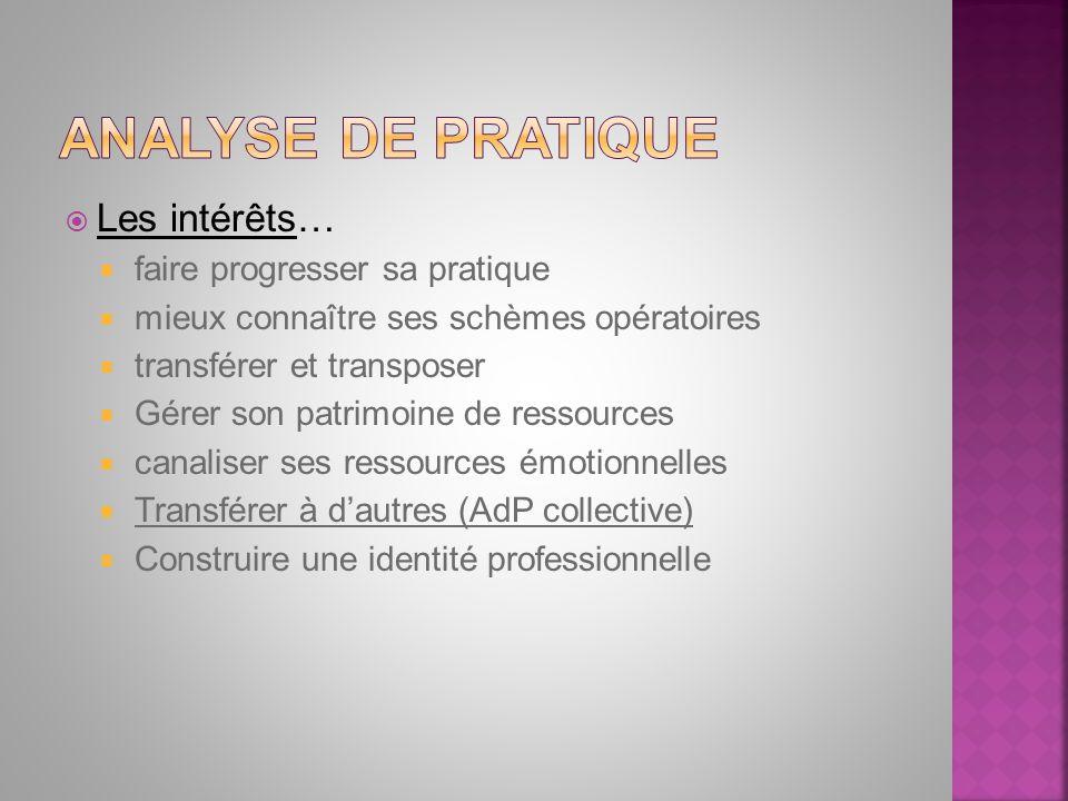 Les intérêts… faire progresser sa pratique mieux connaître ses schèmes opératoires transférer et transposer Gérer son patrimoine de ressources canalis