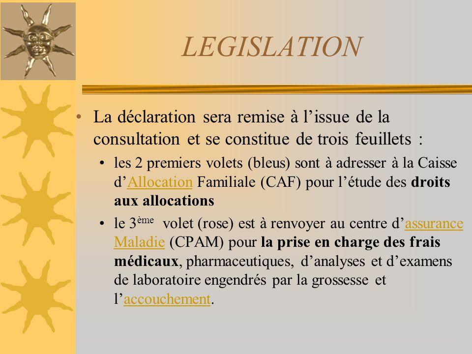 LEGISLATION La femme reçoit ensuite un « carnet de santé maternité » : cest un guide de surveillance de la grossesse qui récapitule tous les examens à faire ainsi que leurs dates (jusqu au 3ème mois de l enfant).