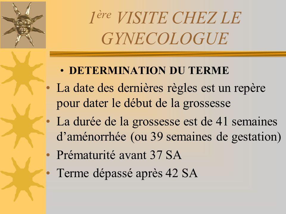 1 ère VISITE CHEZ LE GYNECOLOGUE DETERMINATION DU TERME Le terme de la grossesse est confirmé en échographie (échographie de datation) Les mesures de lembryon permettent de dater précisément la grossesse