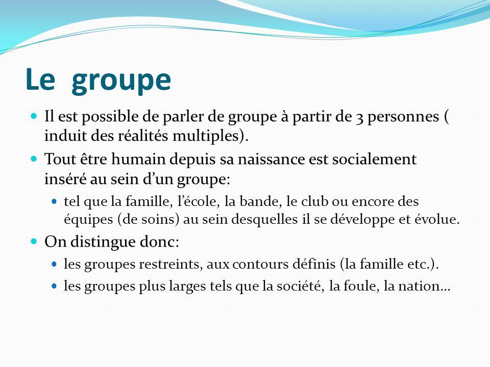 Le groupe Il est possible de parler de groupe à partir de 3 personnes ( induit des réalités multiples). Tout être humain depuis sa naissance est socia