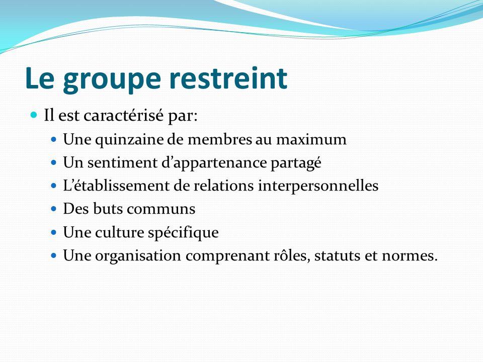 Le groupe restreint Il est caractérisé par: Une quinzaine de membres au maximum Un sentiment dappartenance partagé Létablissement de relations interpe
