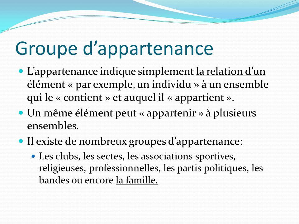 Groupe dappartenance Lappartenance indique simplement la relation dun élément « par exemple, un individu » à un ensemble qui le « contient » et auquel