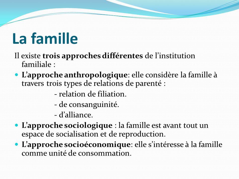 La famille Il existe trois approches différentes de linstitution familiale : Lapproche anthropologique: elle considère la famille à travers trois type