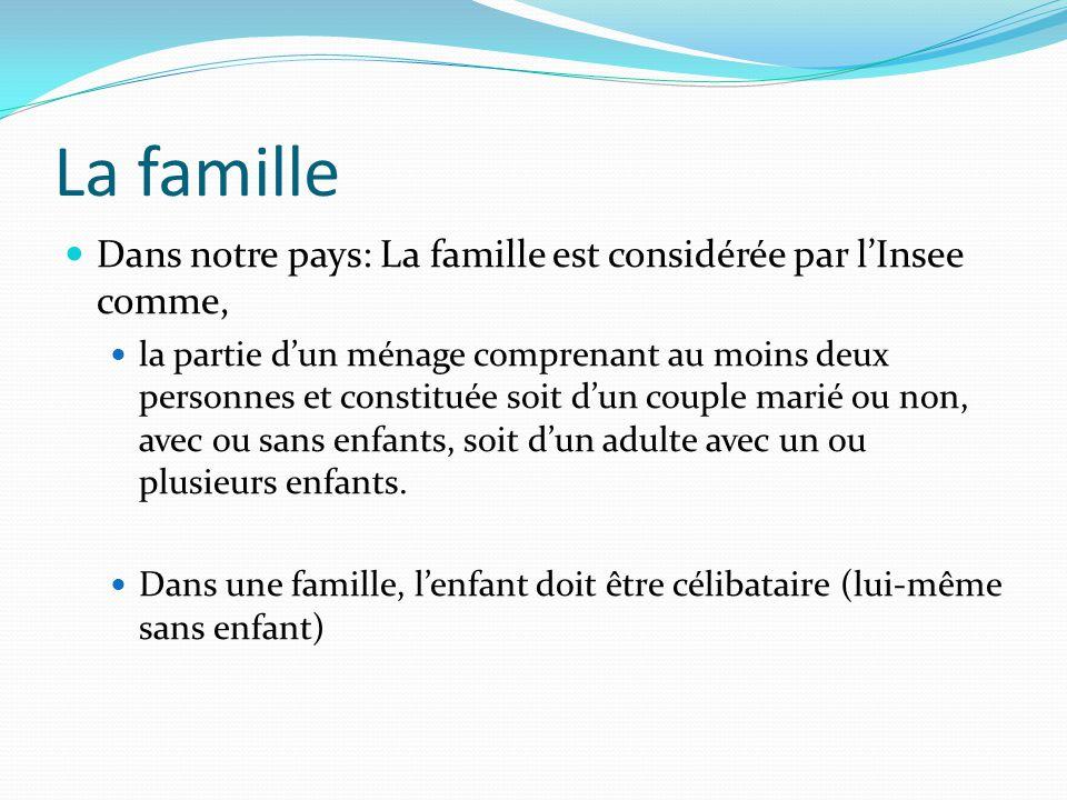 La famille Dans notre pays: La famille est considérée par lInsee comme, la partie dun ménage comprenant au moins deux personnes et constituée soit dun