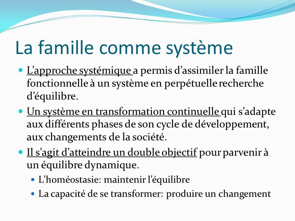 La famille comme système Lapproche systémique a permis dassimiler la famille fonctionnelle à un système en perpétuelle recherche déquilibre. Un systèm