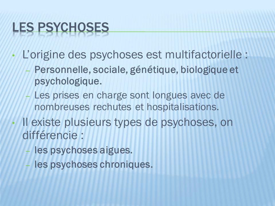 Lorigine des psychoses est multifactorielle : – Personnelle, sociale, génétique, biologique et psychologique. – Les prises en charge sont longues avec